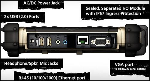 Xplore iX104C5 ports