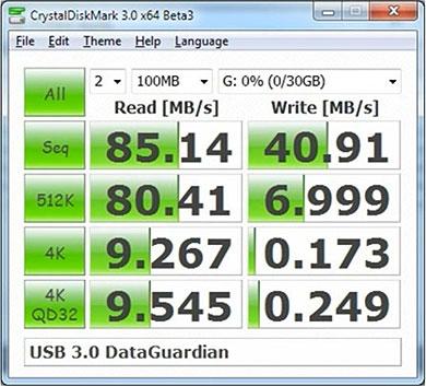 Super Talent USB 3.0 DataGuardian speed