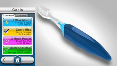 Умная зубная щетка имеет Bluetooth