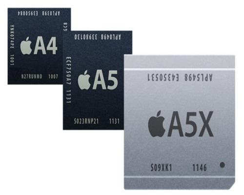 Apple наладит выпуск своих чипов?