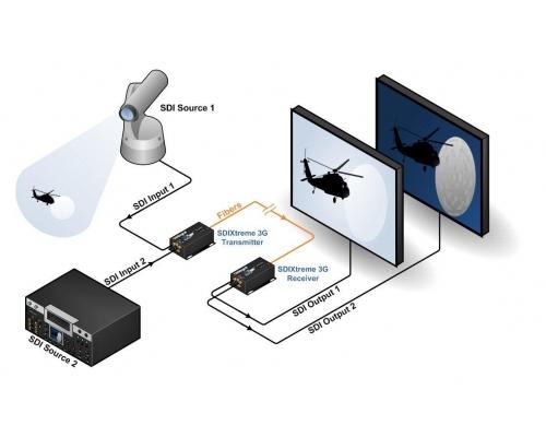 IBM создала новый нанотрансивер