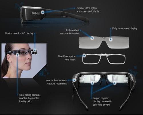 Epson поможет улучшить зрение