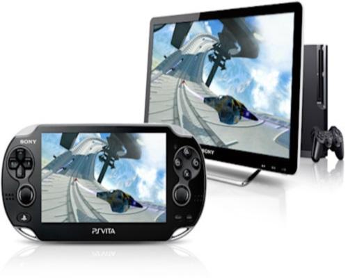 Анонсирована Sony Playstation TV в РФ